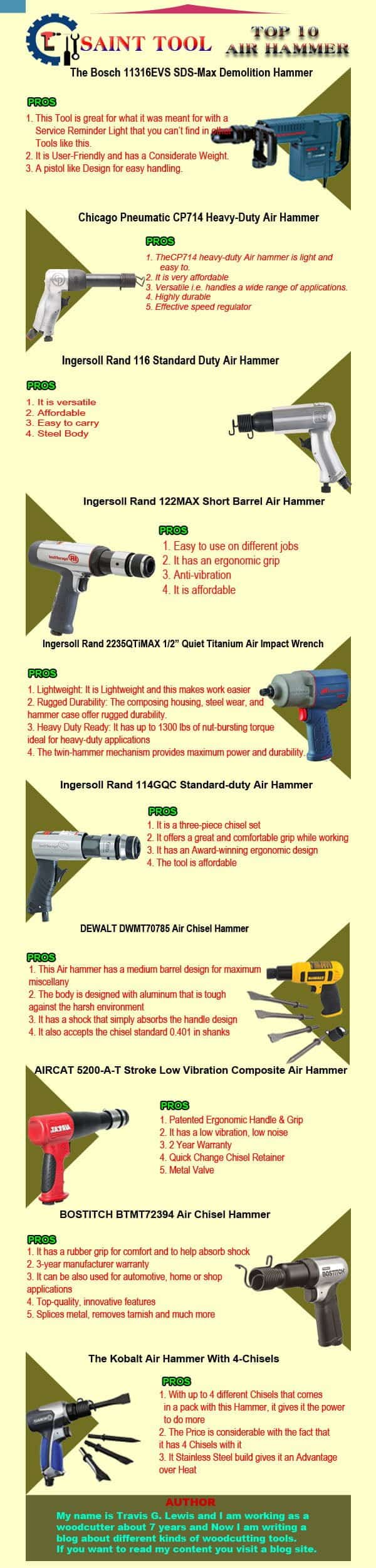 Hardest Hitting Air Hammer